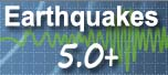Earthquakes USGS